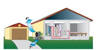 luft/vatten värmepump